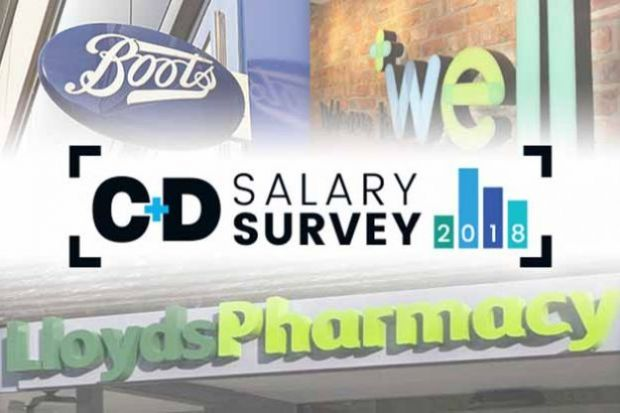Lloyds non-manager pharmacists had the highest salary out of the UK's largest three multiples