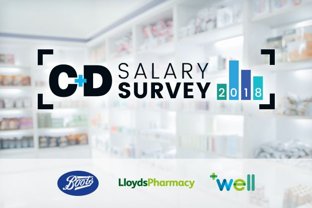 More than 320 employee pharmacists from the UK's three largest multiples completed the survey