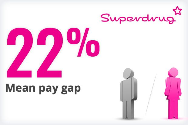 "Superdrug said it holds ""regular events"" to help women develop their careers"
