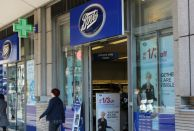 Boots pharmacy sales financial results